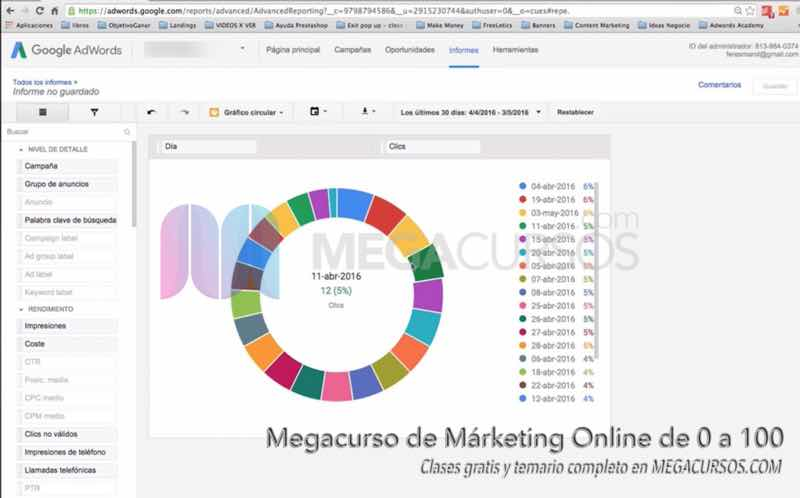 a(Google Adwords) Aprende a crear informes avanzados