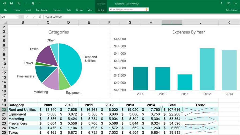 cómo-crear-gráficos-en-Excel